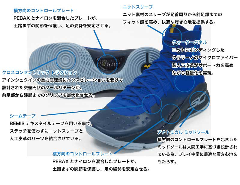 UNDER ARMOUR UA CURRY 4(ワンポイント画像)